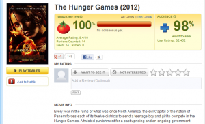 rottentomatoes the hunger games